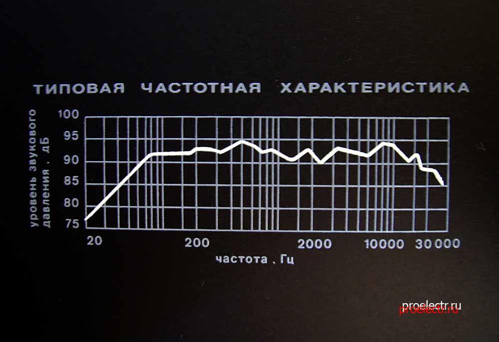 Корвет 35АС-208