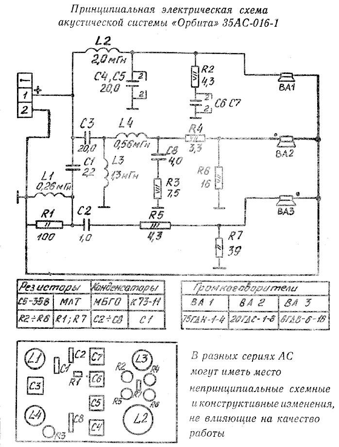 схема акустической системы